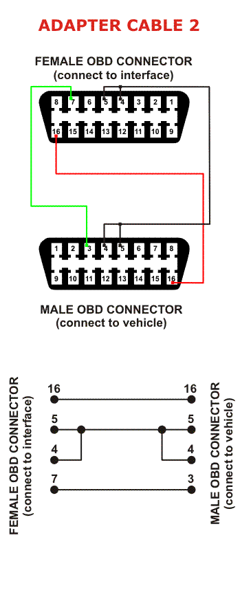 Obd Connector Pin Out also Meu Mais Novo Brinquedinho further Peugeot 306 Fuse Box also Opel Corsa 1998 Engine furthermore Heated Oxygen Sensor Bank 1 2 Location. on obd 2 connector pin location
