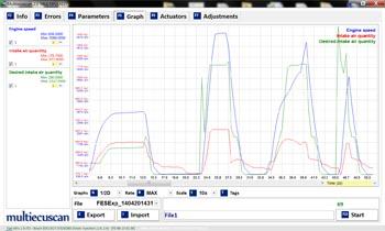 Multiecuscan - Diagnostics software for Italian cars